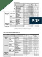 planes_de_estudio_ensenanzas_superiores_de_musica.pdf