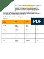 act practica3