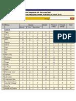 50792154-Daftar-SNI-Teknik-Sipil-Arsitektur-dan-Lingkungan.pdf