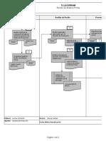 Copia de MEX-PR-RMP-01 Flujograma Recibo de Materia Prima.xlsx