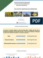000002_Consumo de Aceites en Argentina
