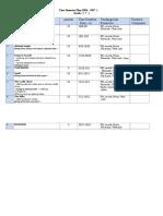 الخطه الفصليه الفصل الاول الصف السابع انجليزي 2017 1st Semester Plan