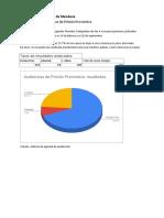Resultados PPrev