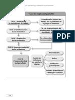 Fases del empleo del portafolio.pdf