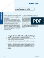 Chemical Resuistance