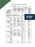 program ruang PA04.docx