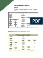 Clasificación de Diagramas de Flujo