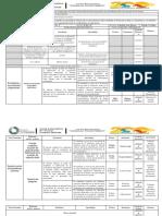 Planificacion Matematica 1er Periodo 3er Año 2018-2019