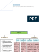 Caracteristicas y Herramientas de Acompañamiento Tanatologico