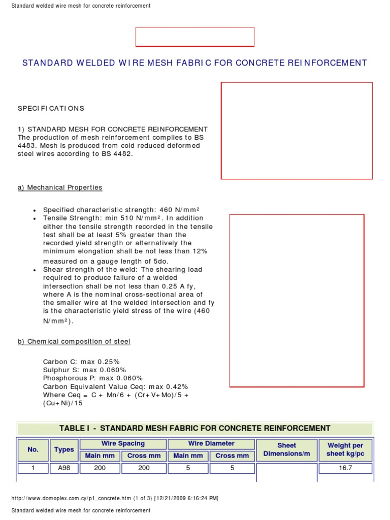 Famous 6x6 wire mesh sizes specifications elaboration diagram welded wire fabric sizes chart images wiring table and diagram keyboard keysfo Image collections