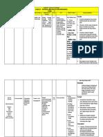 Vertical Subject Plan (f5) Latest