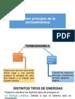 2Primer Principio de La Termodinámica