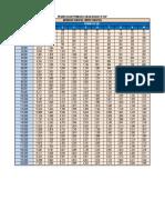 AWAM+KADAR+TETAP+4.10%25 (1).pdf
