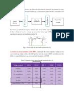 Diseño de Una Línea de Transimisión SGRF