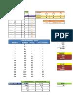 Sistemas de Conversion formulas