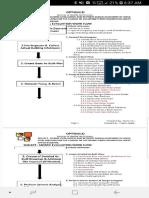 Seismic Evaluation Procedure