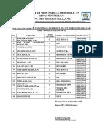 Daftar Pendampingan k 13