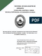 Metodologia Del Analisis y Diagnostico de Casualidad de Perdidas en El Sistema de Gestion de Riesgos - Ssoma - e.e. Rock Drill s.a.c. CIA. Minera Casapalca