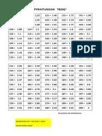 326706529-4-1-3-SK-Inovasi-docx