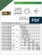 Standard-Abmessungen CSB-20 Metrisch 04