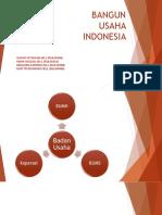 Bangun Usaha Indonesia