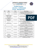 Pembagian Kelas Paralel (Revisi)