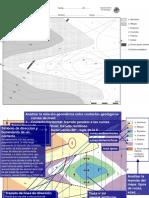 Geologia Estructural - Como Hacer Un Corte Estructural