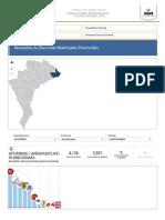 Resultados 2018.pdf