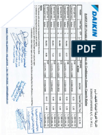 Daikin VRV IV MEW Approval