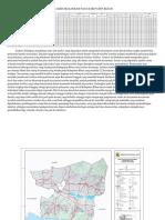 Analisis Skalogram Pada Kabupaten Blitar