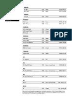 BMW_Price_List_Peninsular_Malaysia_180606.pdf