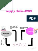 Supply chain- AVON.pptx