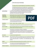 RELAÇÃO DE SENTIDO - ELEMENTOS DE LIGAÇÃO DE IDEIAS (tabela).pdf