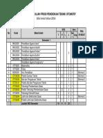 Pendidikan Teknik Otomotif.pdf