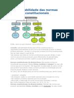 Aplicabilidade Das Normas Constitucionais