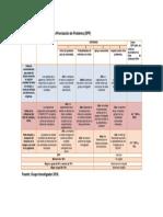 1) Criterio para la priorizaciòn de problema (DPP).docx