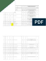 Lista de Atividades - Processo E_Social