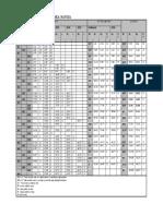 306692029 Pregled Navoja PDF