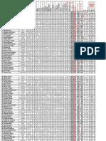 Classificació 2018 Jugadors 11m (20).pdf