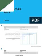 Raio X do edital PCRR