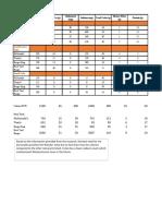spreadsheet idt 3600