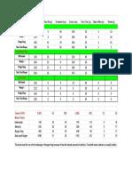 spreadsheet - sheet1