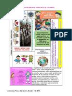 PARTICIPACIÓN INFANTIL-DERECHOS DE LOS NIÑOS (1)