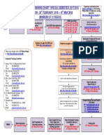 Industrial Training Flow Chart_special Sem._2018-2019