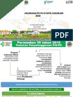 Evaluasi PIS-PK Kota Sukabumi
