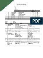 PMR Examination Format