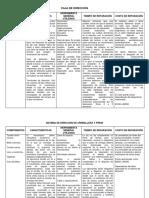 Sistema de Dirección de Cremallera Y Piñón