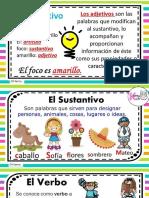 VERBOS, SUSTANTIVOS Y ADJETIVOS.pdf