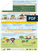 infographic mathlearningdisability