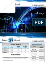 weekly Equity Report | Trade Nivesh